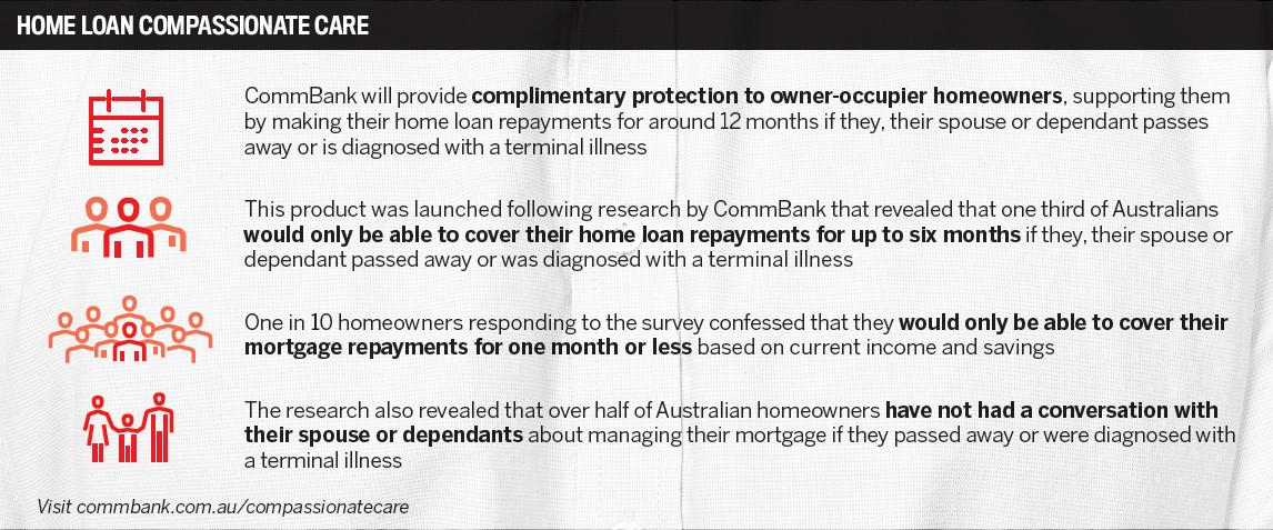 Home loan compassionate care