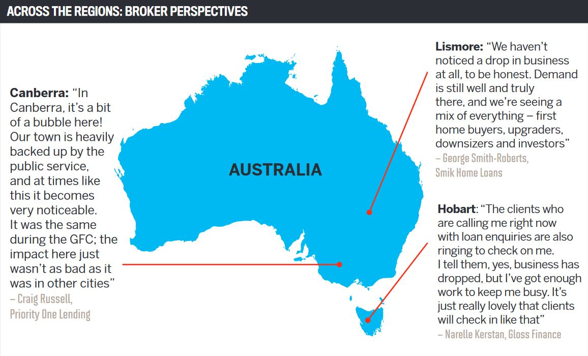Across the regions: Broker perspectives