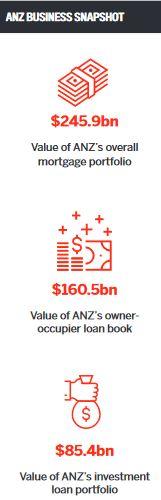 ANZ business snapshot