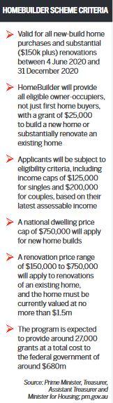 Homebuilder scheme criteria
