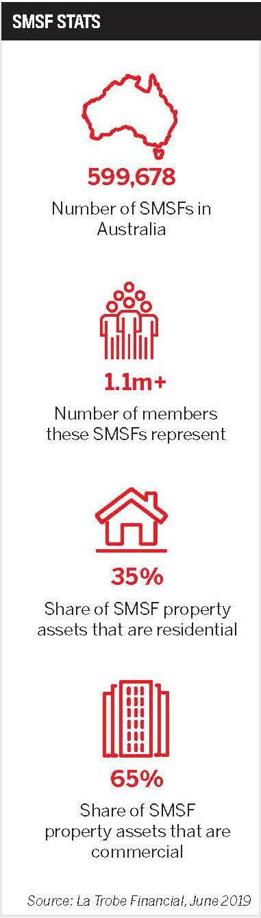 SMSF Stats