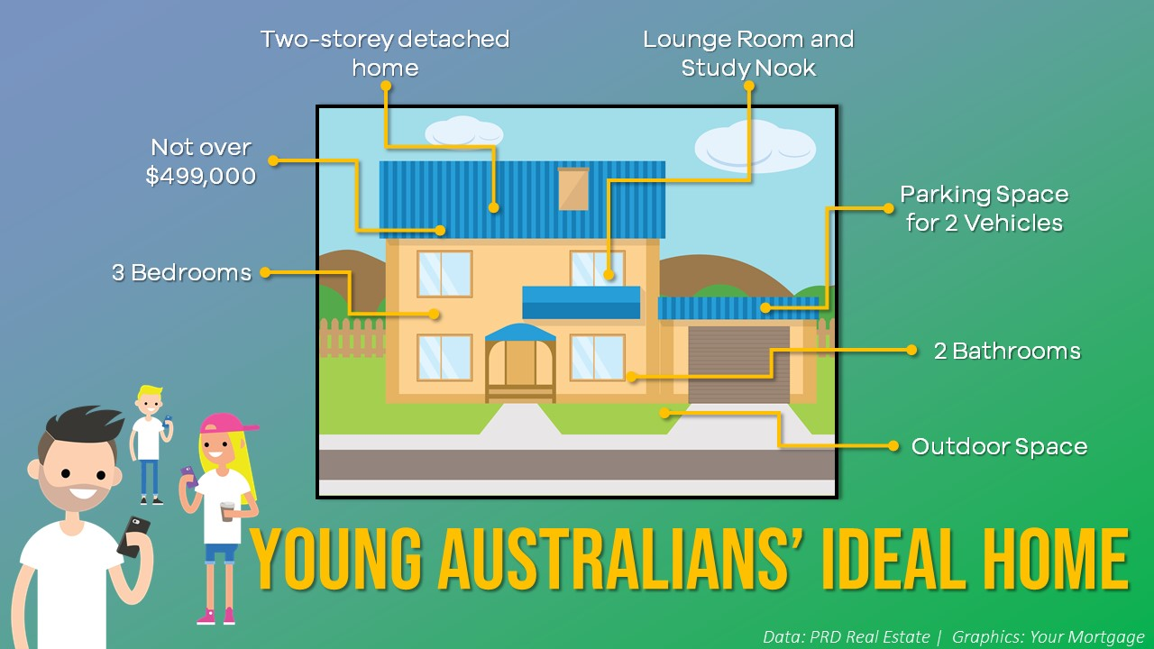 Sketching young Aussies' ideal home