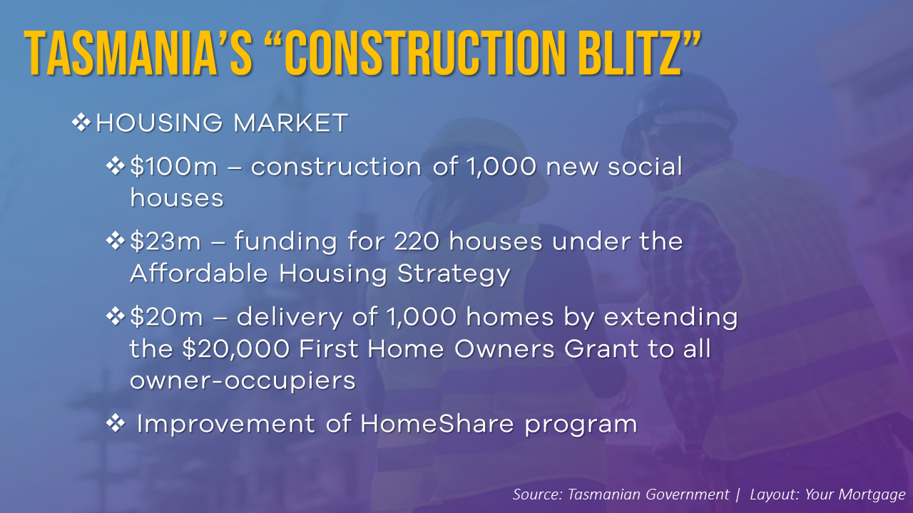 Under the package, a grant of $20,000 will be available for would-be homeowners in Tasmania.