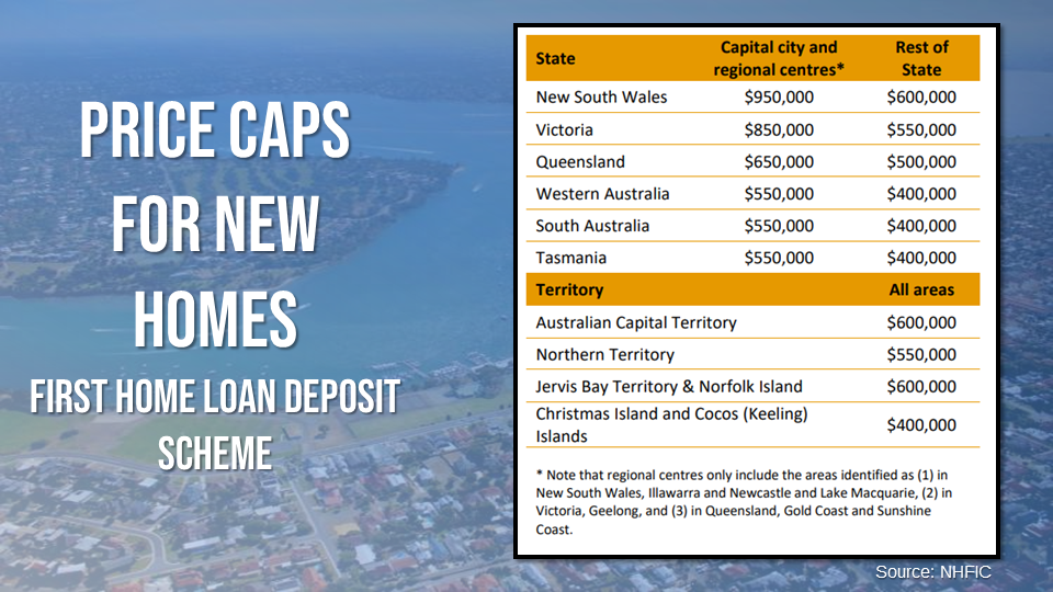Property price caps are also increased in all states and regions for the deposit scheme.