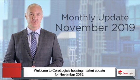 NOV 2019 | Housing Market Update