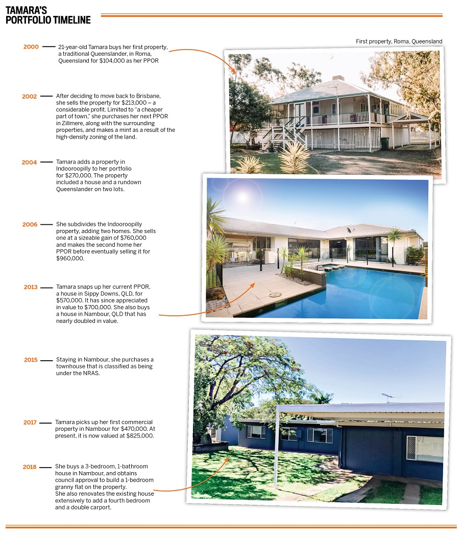 Tam Wrigley's Portfolio Timeline