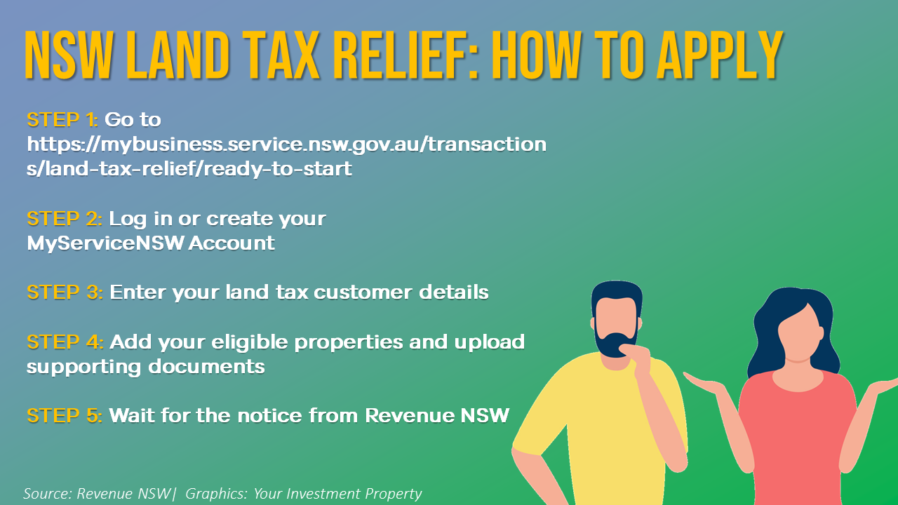 If you're a commercial or residential landlord who has reduced your tenants' rent due to COVID-19, you may be eligible for the NSW Government's land tax relief.