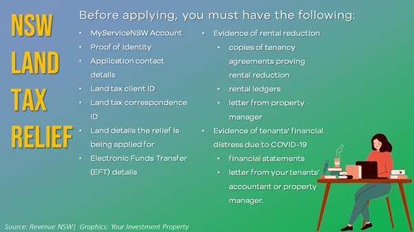 Before applying for NSW land tax relief, make sure that you have all the documentary requirements