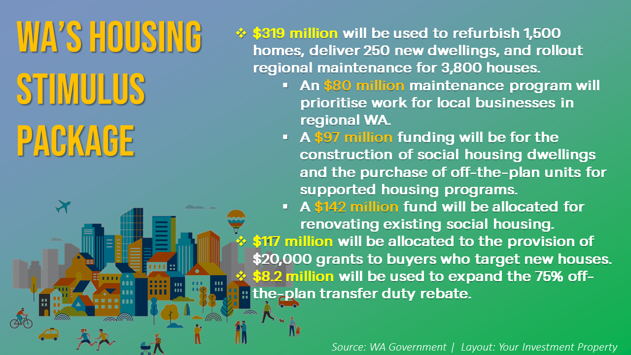 Western Australia announced another round of stimulus package for the construction and economy