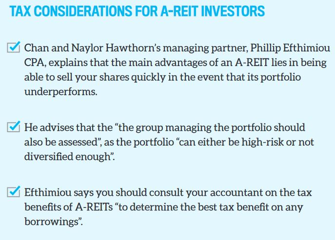 Tax considerations for A-REIT investors