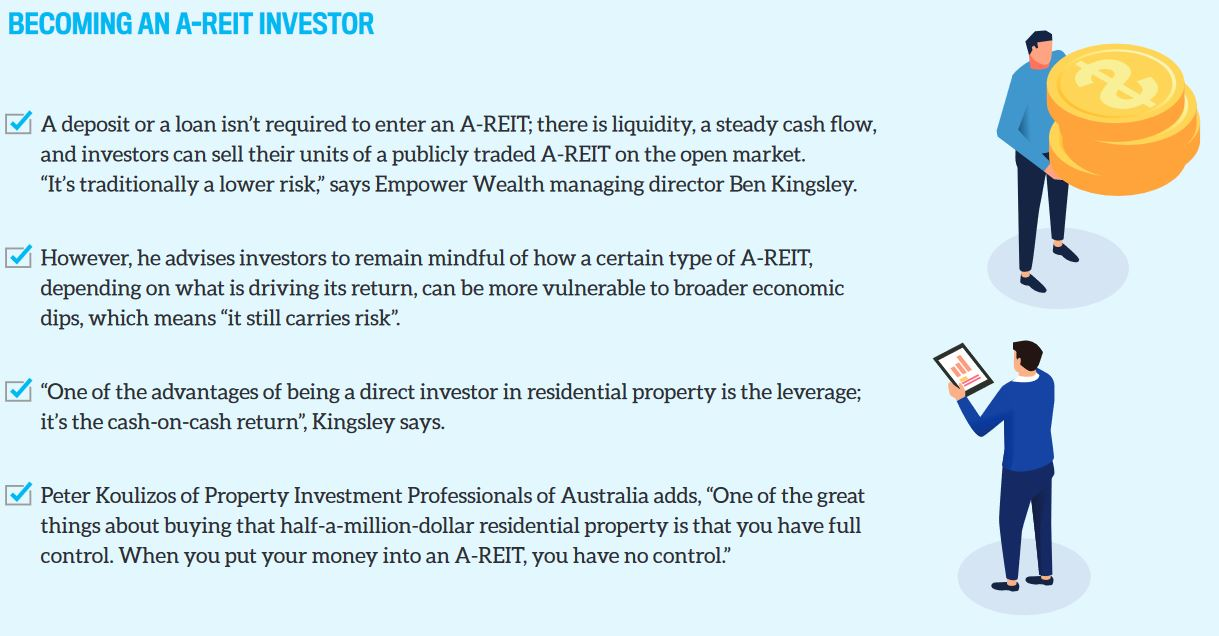 Becoming an A-REIT investor