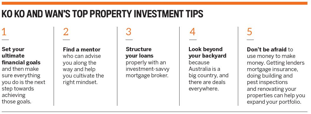 Ko ko and Wan's top property investments tips