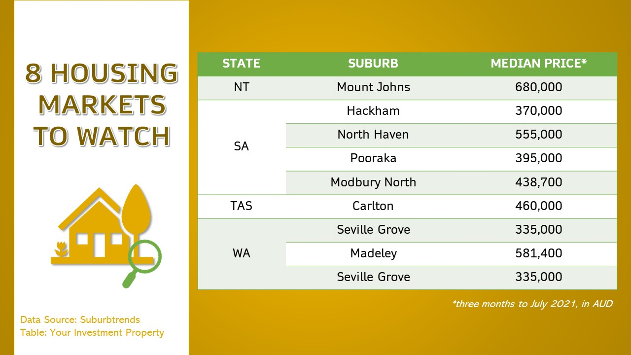 South Australia dominated the list of houses with robust growth potential in the near term.