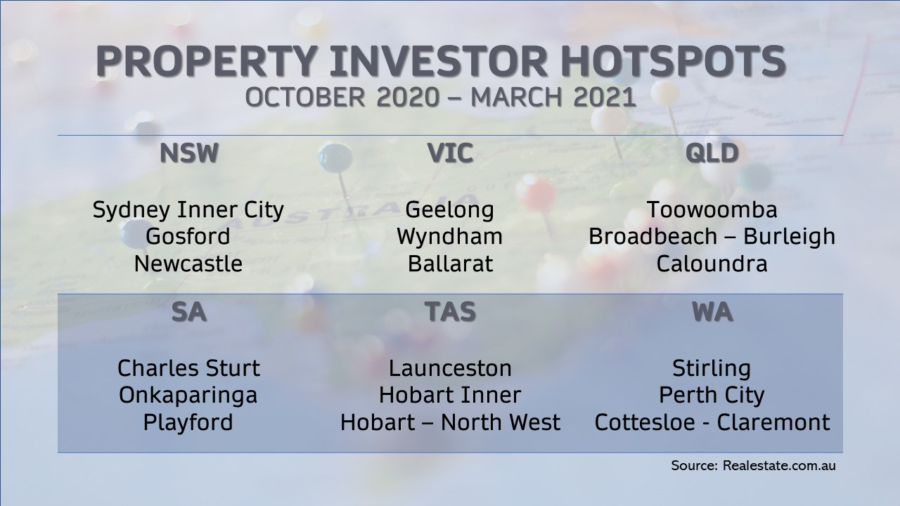 Investors are increasingly looking into regional cities as viable locations for growth post-COVID-19.
