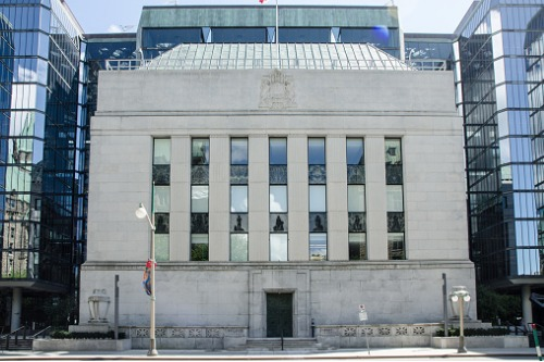 Bank of Canada on the commercial market