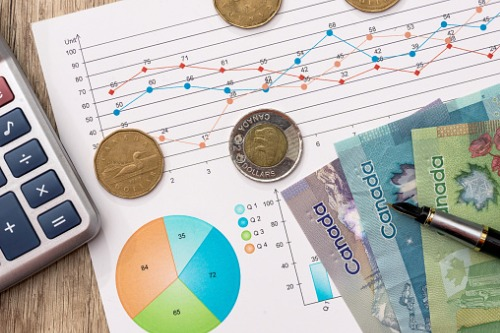 What will happen to Bank of Canada rates in 2021?