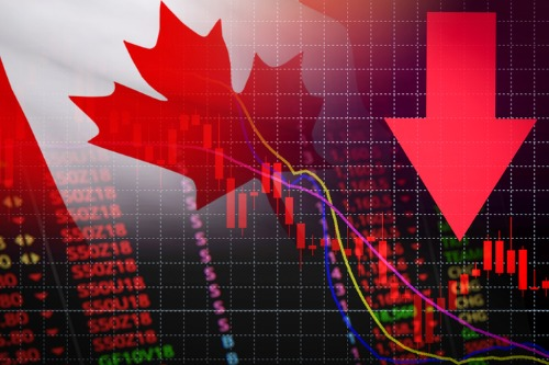 'Odds of a recession in Canada at 80%'
