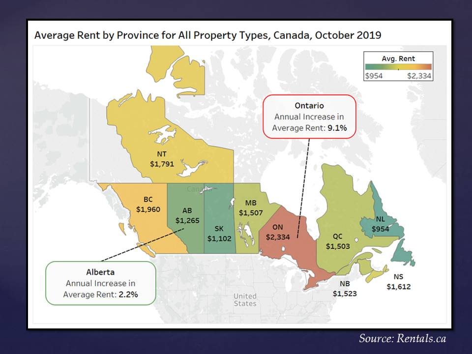 Rental Grows across Canada