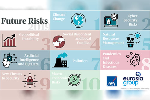 AXA on the interconnectivity of emerging risks