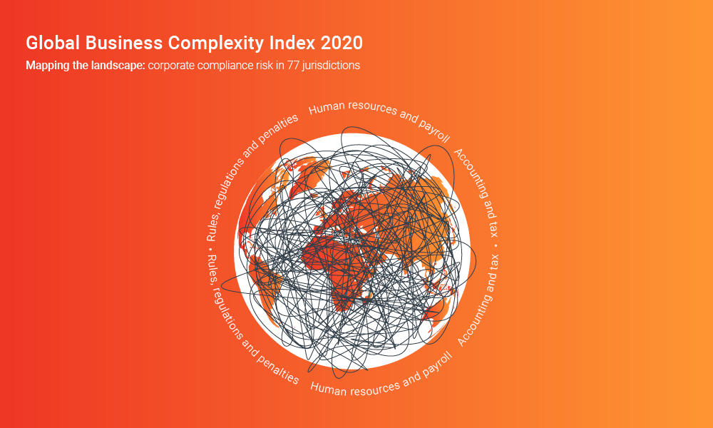 Free Whitepaper: Tackling complex HR challenges