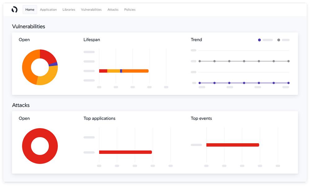 AppDynamics Cisco Secure Application